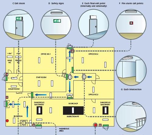 智能疏散照明系统