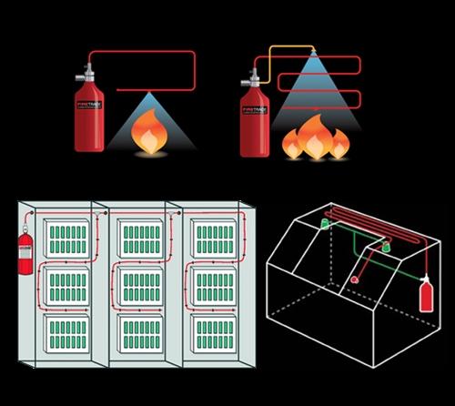 FM认证火探管式自动探火灭火装置